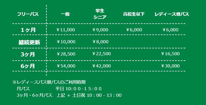 ボルダリング料金表3