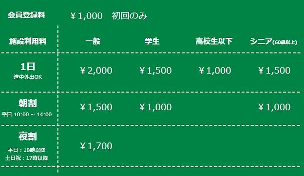 ボルダリング料金表1