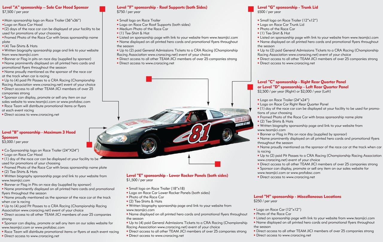 team jici sponsor brochure 2009-2.jpg