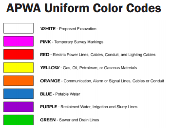 APWA Uniform Color Codes Chart