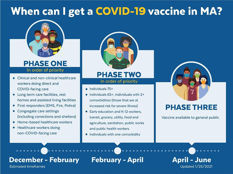 COVIDVaccine-Timeline-V25-WebsiteSize-01