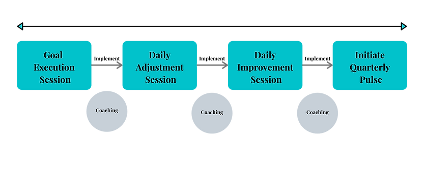 Coaching (2).png