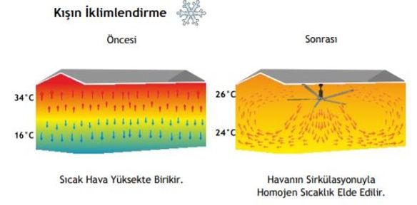 Kışın İklimlendirme.JPG