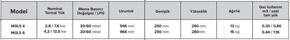Mgsl Serisi Teknik2.JPG