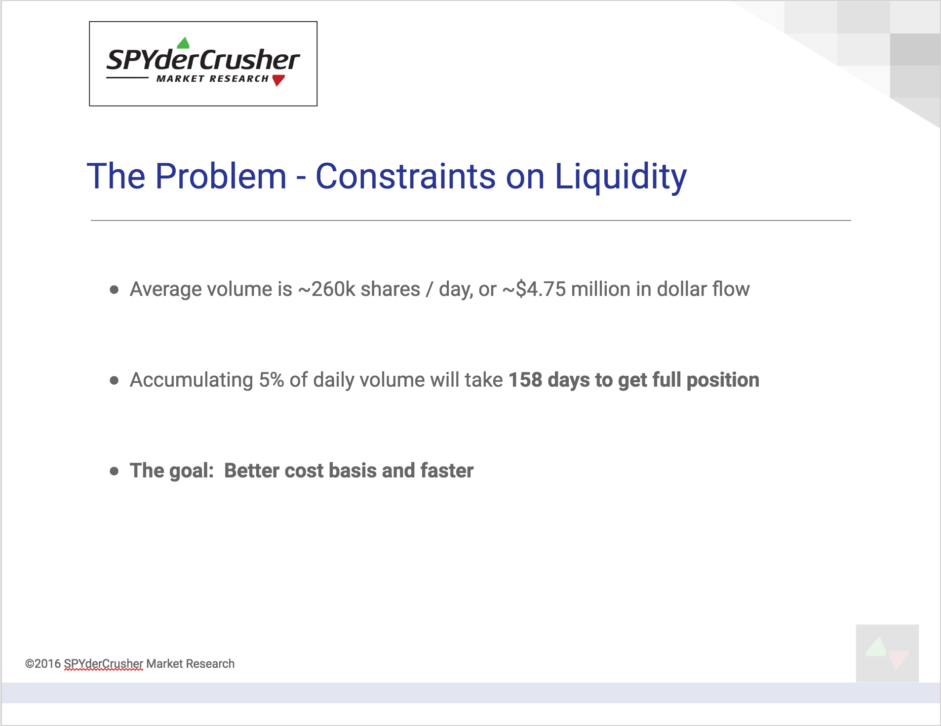 Costs vs. Timing vs. Liquidity