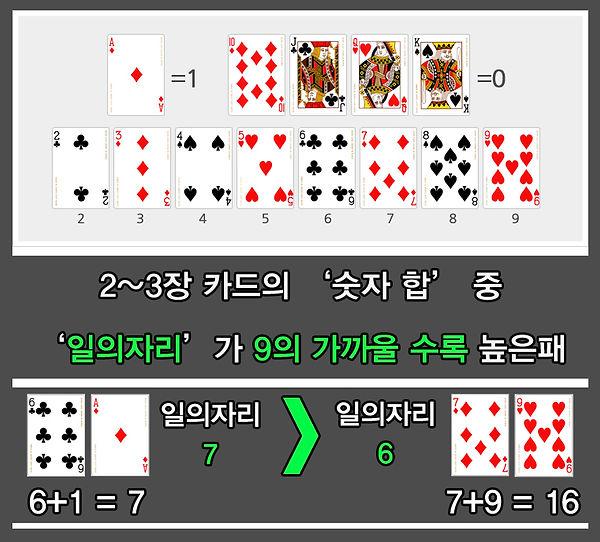 바카라 게임규칙.jpg