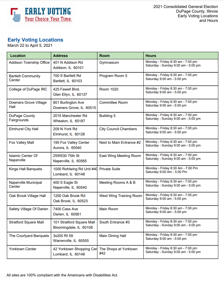 EV sites 2021.png