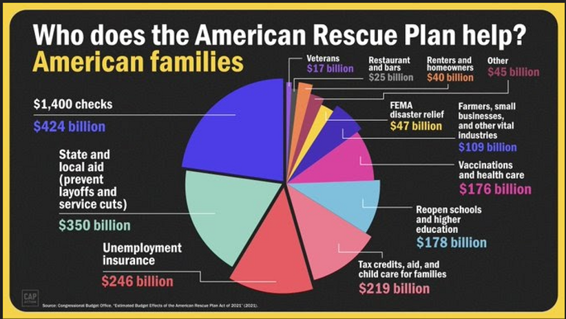 AmericanRescuePlanGraphic.png