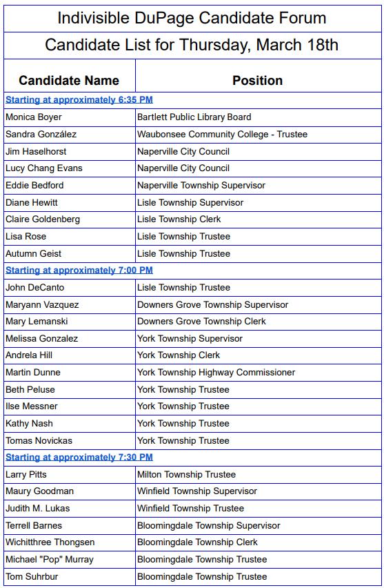 2021 March 18 speaker list.png