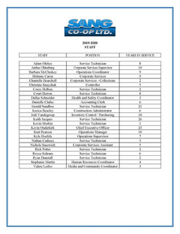2020 AGM Staff List