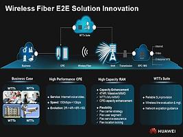wireless-fiber-e2e-solution-600x450.png