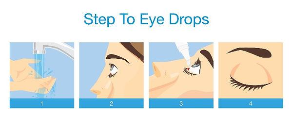 how to put eye drops.jpg