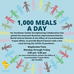 1,000 Meals A Day