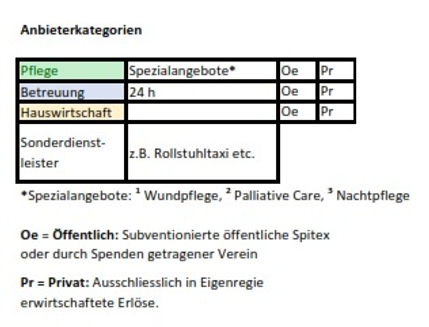 Anbieterkategorien1_edited.jpg