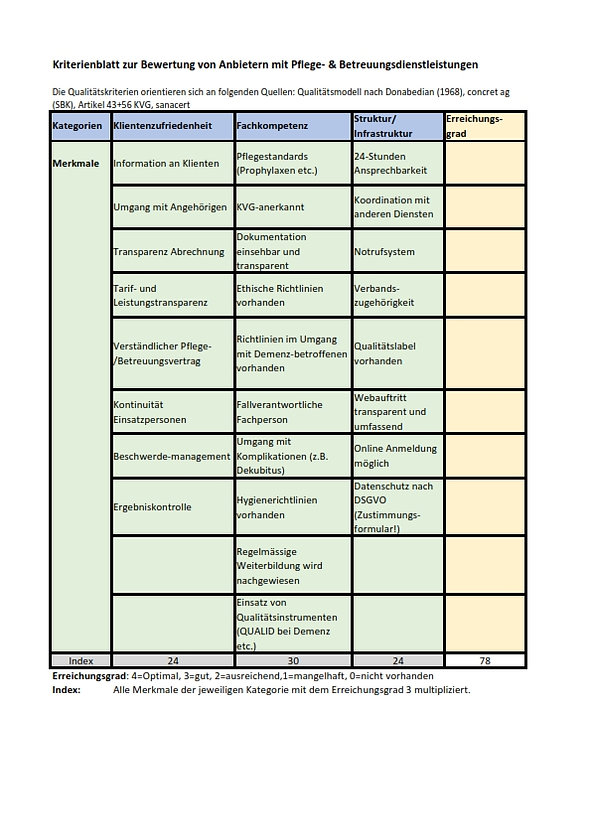 Kriterien Bewertung1.jpg