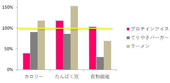 比較グラフ.jpeg