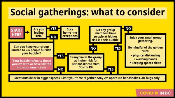 Social Gathering.png