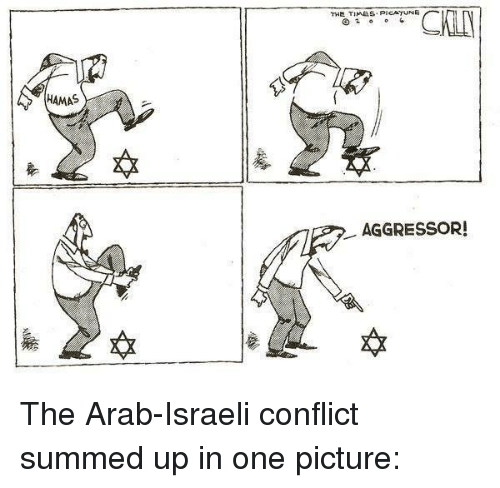 What is Really Behind the Arab-Israeli Conflict?