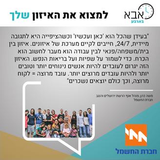משה כהן, מנהל אגף הרשת ירושלים והנגב-חבר