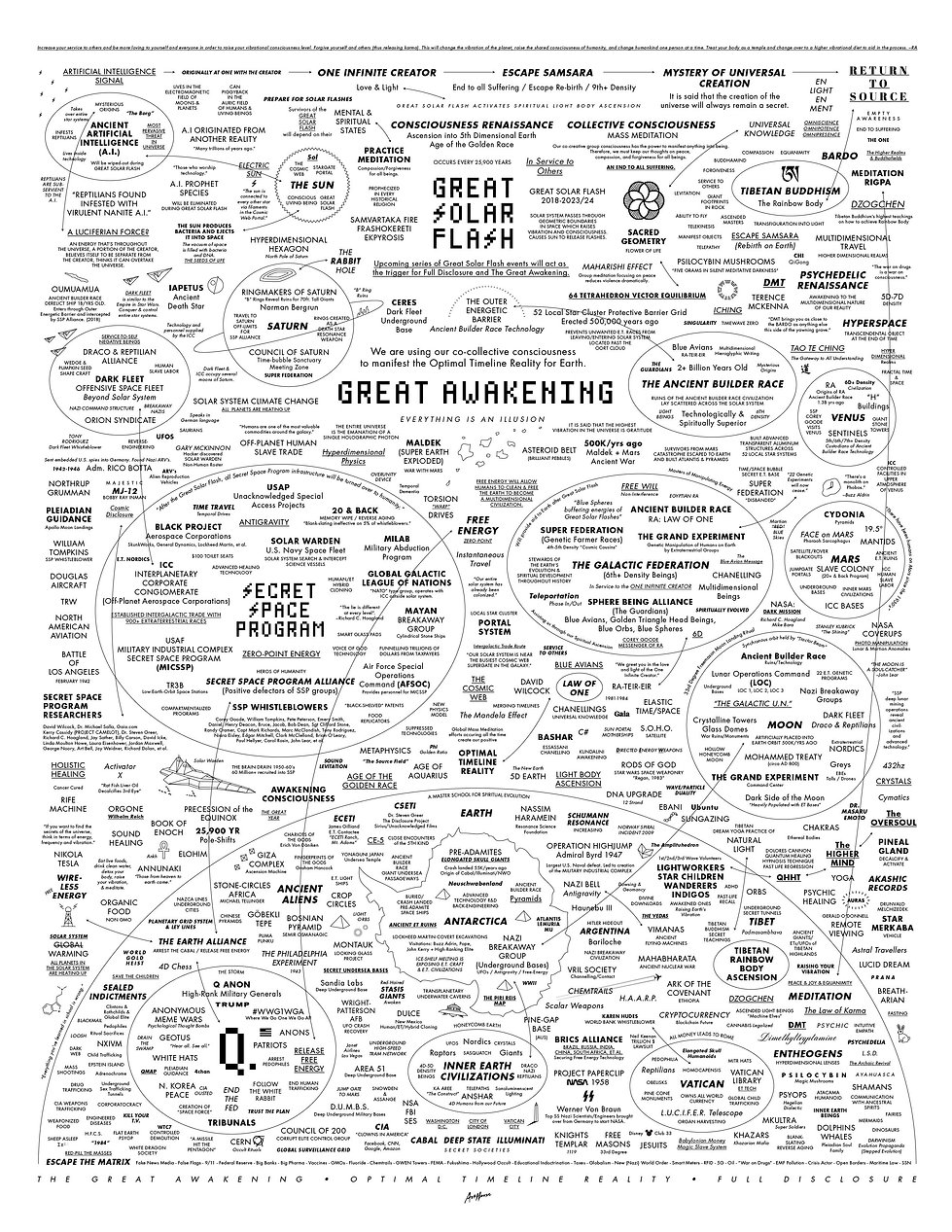 GreatAwakeningMap.jpg