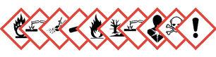 Etiquetas químicas ghs