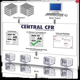 Impresión centralizada de etiquetas