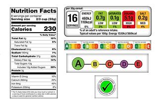 Etiqueta normativa alérgenos