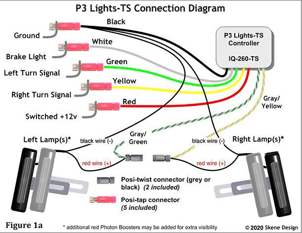 editable 260-TS wiring diagram 2020.jpg