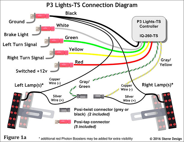 Terrific Skenelights Installation P3 Wiring 101 Capemaxxcnl