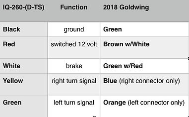 goldwing wire table.jpg