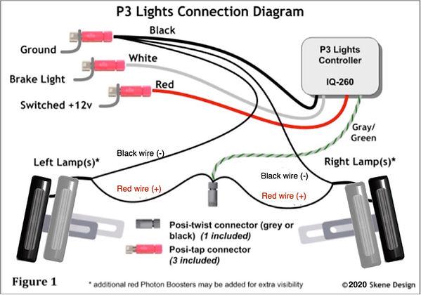P3 wiring new LEDs max1000.jpg