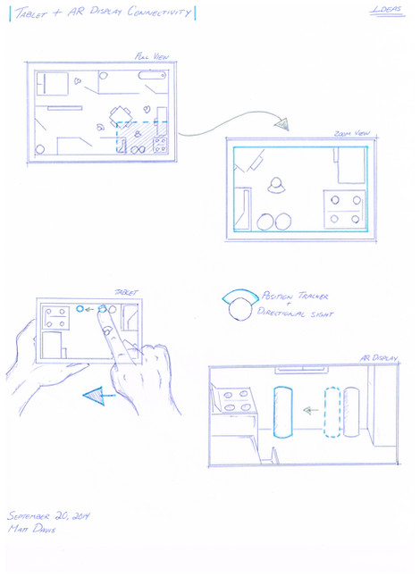 Tablet-Based Interaction for an AR HUD