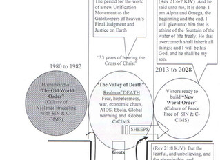 Was Lord Jesus Destined for Death or Marriage?