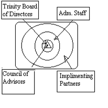 TLFF structure.png