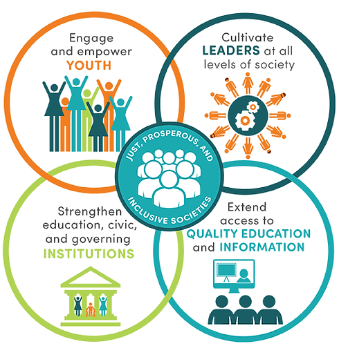 irex-strategic-goals-infographic.png
