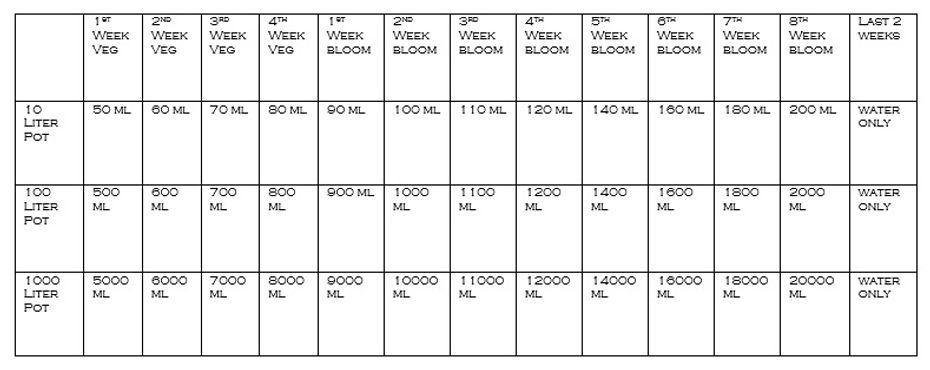 PT Feed Chart 12.jpg