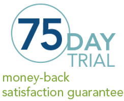Sonus Hearing Care Professionals 75 Day Trial