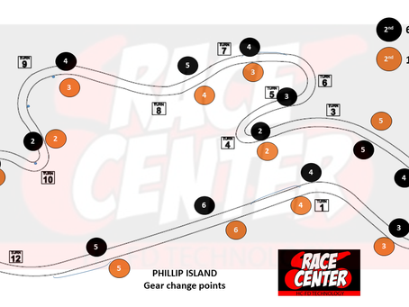 Phillip Island Gear Change Points