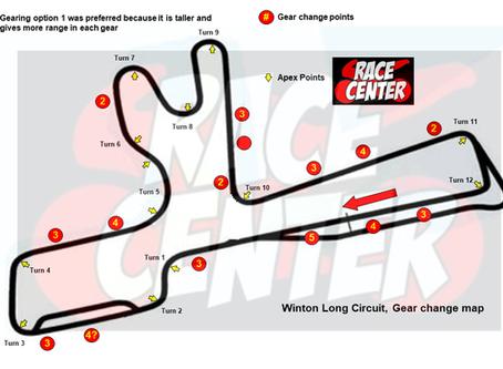 Winton Gear Change Points
