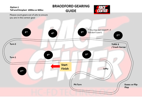 Broadford Gear Change Points