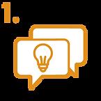 terrani_so_funktionierts_idee.png