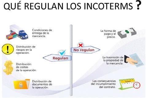 que_regulan_los_incoterms.jpg
