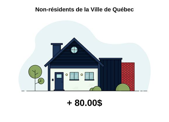 Supplément non-résidents Ville de Québec