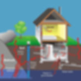 Radon-Measurement-Halifax-NS_edited.jpg