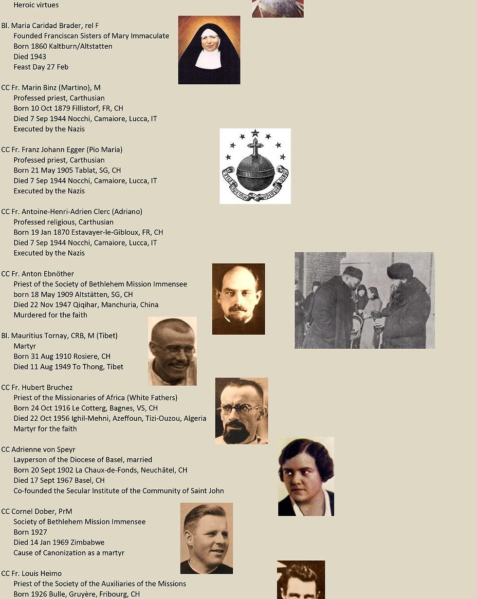 Liste de tous les saints suisses 26 sur 31