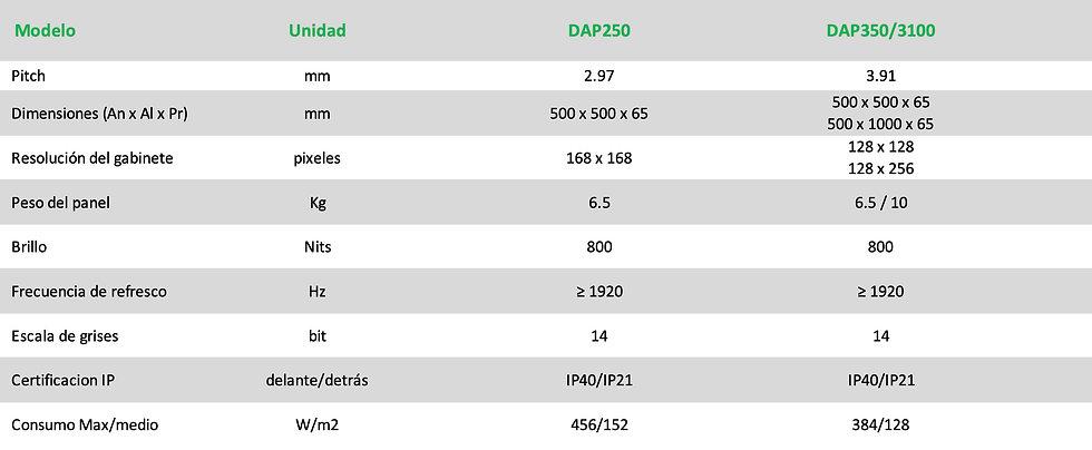 ESPEC DAP INDOOR 2.jpg