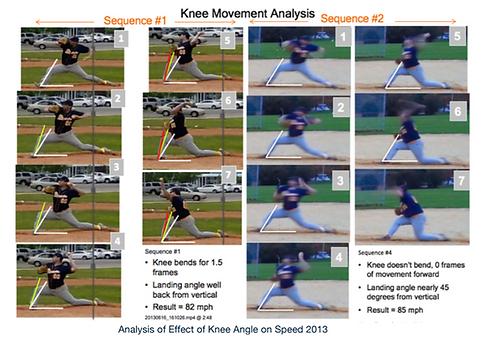 Knee Movement Analysis.PNG