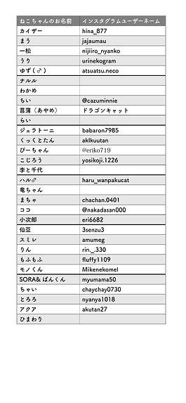 ねこphotoコンテスト確認用受付一覧3.jpg