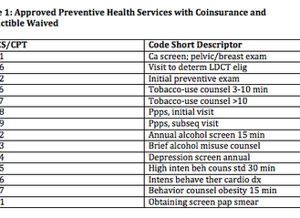 CMS Updates Guidance on Medicare Tobacco Cessation Billing