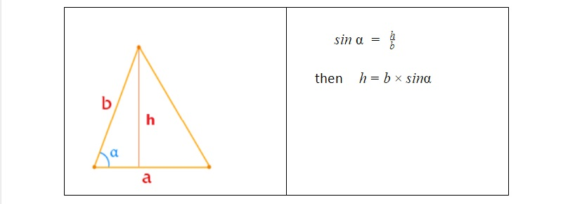 triangle height, angle and two sides